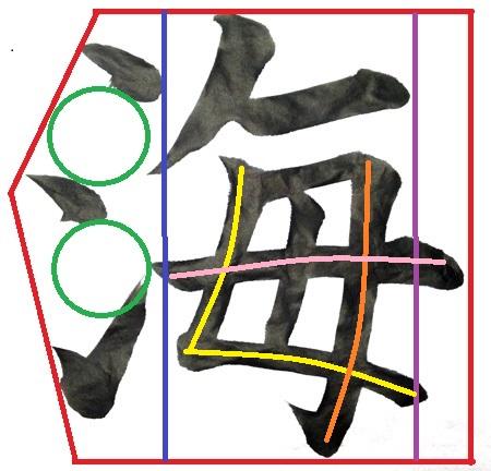 外形法の例